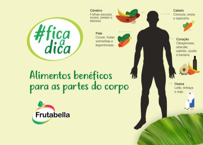 frutabella-fica-a-dica-alimentos-beneficos-para-as-partes-do-corpo2